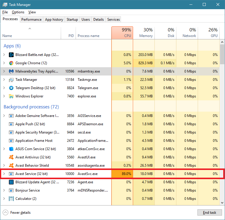 Avast Service High CPU Usage in Windows 10